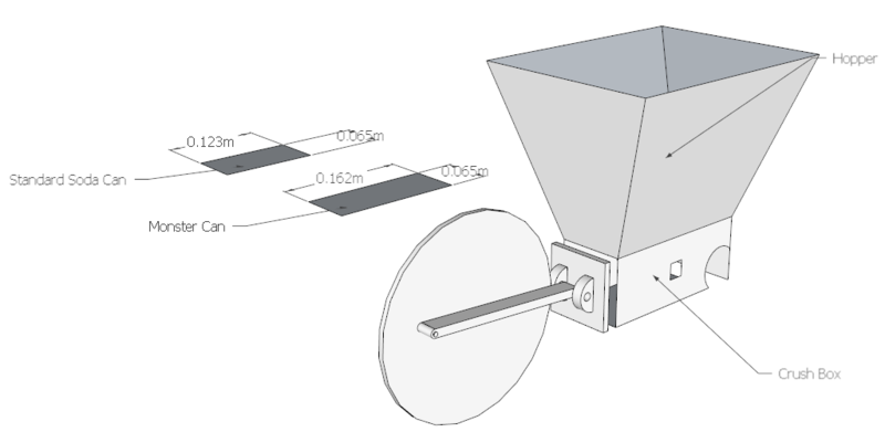File:CanCrusherSketchup.png